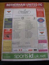 25/04/2011 COLORI teamsheet: Rotherham United V Gillingham. grazie per la visualizzazione T