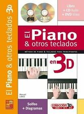 Lernkurse für Klavier