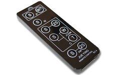 TELECOMANDO INFRAROSSO PER NIKON D80 D90 D3000 D5000