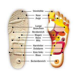 Finn Comfort Fuß Reflexzonen Einlagen Fußbett Wechselfußbett