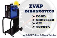 EVAP Diagnostics: Ford, Chrysler, GM, Toyota Pkg. / DVD / Manual /  172/173