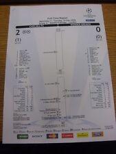 12/09/2006 Chelsea v Werder Bremen [UEFA Champions League] Official UEFA Colour