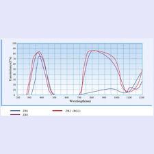 Optical Filter UV & IR Pass Filter Glass ZB2 / Visible light Cut-off Dia.30mm