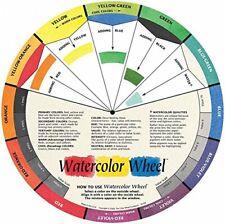 Watercolour Colour Wheel - MCACW3