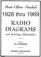 Beitmans Radio Diagram Schematics * Riders Perpetual * DVD or USB flash drive