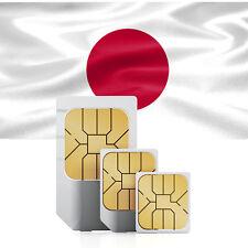 Japan Prepaid Daten SIM + 2000 MB für 30 Tage