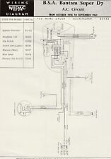 WIPAC  WIRING DIAGRAM - BSA BANTAM SUPER D7 - AC CIRCUIT