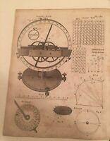 Antique Print -1806 Original Steel Engraving - Newton- Newtonian Philosophy
