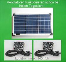 20 Watt Solarlüfter mit 2 Axial Ventilatoren Solarventilator Solar Belüfter NEU