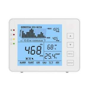 CO2 Messgerät, Luftqualitätsmonitor, Kohlendioxid-Detektor, Ampel, Monitor