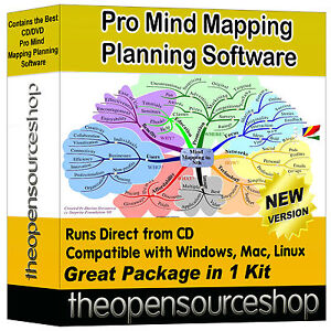 Pro Project Planning Mind Map Software Pack – Task Organiser On Your Computer