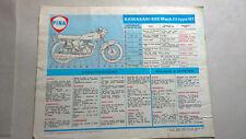 FICHE TECHNIQUE FINA YAMAHA 250 Y DS7 350Y R5 & KAWASAKI  500 MACH III TYPE H1*