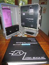 Logic Beach Hyperlogger PORTABLE LOGGING SYSTEM WITH MANUAL & DISC