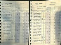 """BEATLES 1971 ORIG. LENNON & McCARTNEY PAIR OF ROYALTY STATEMENTS FOR: """"I'M DOWN"""""""