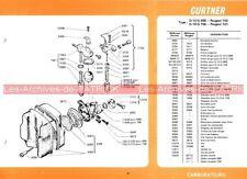 PEUGEOT 102 101 RS , VRS : Fiche Carburateur GURTNER