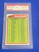 1980 Topps Checklist 1-121 #121 PSA 8 NM-MT SET BREAK