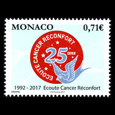 Monaco 2017 - Ecoute Cancer Réconfort Charity Foundation - MNH