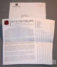 1971-72 NHL Hockey Official Press Releases Lot of 13