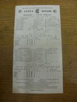 11/08/1965 Cricket Scorecard: Middlesex v South Africans [At Lords] 3 Day Match