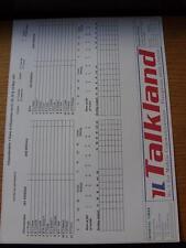 21/05/1997 Cricket Scorecard: Gloucestershire v Essex  -  4 Days
