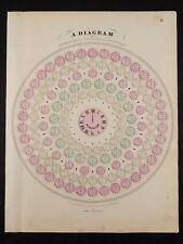 1863 MAP DIAGRAM TIME BETWEEN WASHINGTON & WORLD JOHNSON'S ATLAS ORIG. C.O.A..