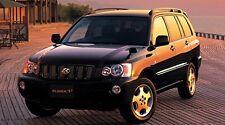 Toyota Kluger/Highlander 2001-2007 Workshop Service Repair Manual On CD