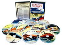 Popular Mechanics and Popular Science Magazines  (1,261 issues) - 10 DVD-ROM Set