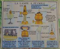 Affiche Poster objet de métier le Fonctionnement d'une Lampe à Pétrole Pigeon