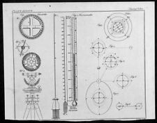 1798 William Henry Hall Antique Scientific Print Theodolites Thermometers Tides