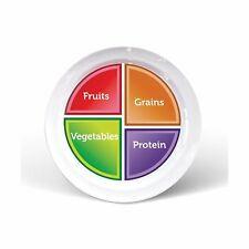New listing Choose MyPlate 10 inch Plate for Adults & Teens, Healthy Food and Portion Con.