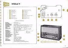 Instrucciones Manual de Servicio para Saba Wildbad 9 Año de Fabricación 1958/59