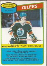 WAYNE GRETZKY 1980-81 O-pee-Chee Team Leaders 182 OILERS 2nd Year