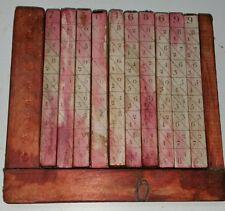 strumento per il calcolo bastoni di nepero  napier Bones favolosi ossa di nepero