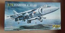 HARRIER  II AV 8B  HELLER 1/72  CALCAS PARA ESPAÑA