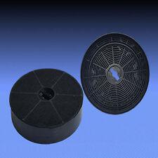1 Aktivkohlefilter Kohlefilter Filter für Dunstabzugshaube MAN Typ: Triton