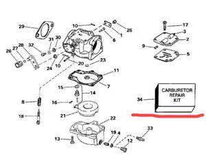 kit Revisione Carburatore johnson-evinrude da 20 a 80 hp