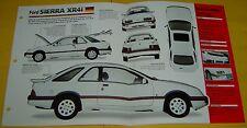 1983 1984 1985 Ford Sierra XR4i V6 2792cc Bosch KJFI IMP  info/specs/photo 15x9