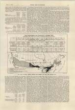 1921 Canada Fuel And Water Power Problems