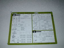 TOYOTA LAND CRUISER DIESEL SERVICE DATA SHEET. JAN 2002.