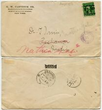 WW1 CENSOR USA to INDIA 1917 CARNRICK PRINTED ENV + NY PRECANCELS PESHAWAR