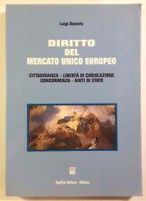 DIRITTO DEL MERCATO UNICO EUROPEO Luigi Daniele GIUFFRÈ 2006