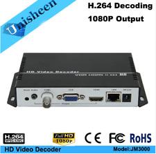H.264 HDMI/VGA/CVBS Video Decoder as RTSP RTMP UDP HTTP HLS Streaming Receiver