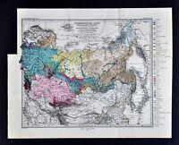 1877 Petermann Ethnographic Map Russian Ethnic Races Siberia Asia Europe Russia