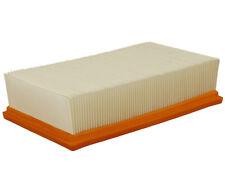 Flachfilter geeignet für Kärcher NT 14//1 1-10 Lamellenfilter LF 8 NT 351