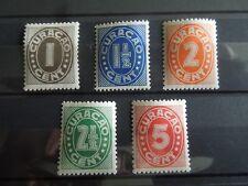 K928  NETHERLANDS-CURACAO  1946   NVPH  153-157 MNH/MH 154 MNH