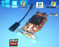 Dell Inspiron 3250 3268 3647 660s 620s Low-Profile HDMI DP DVI Video Card