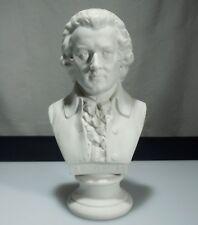 Antique Bisque Parian Bust of Mozart     -  54455
