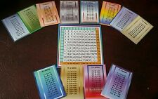 Times Table flash cards with multiplication square