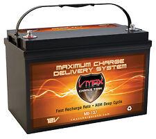 MB137 Golfcart GEM e4 (05-10) 12V 120Ah AGM Group 31 deep cycle VMAX Battery