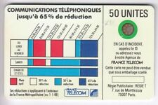 VARIETE TELECARTE CORDON .. 50U K8B SC4ON V° ROND VERT PE.102964 UT/BE-TBE C210€